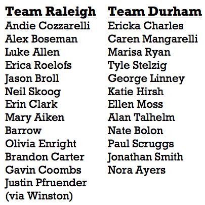 Team Raleigh vs Durham